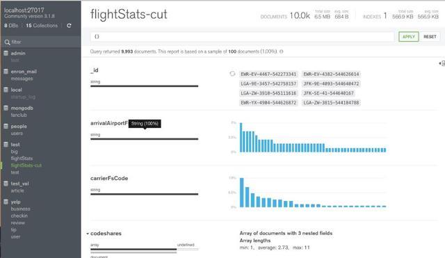 10个顶级Mongodb GUI工具,以图形方式管理数据库