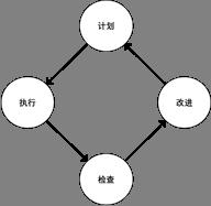 Linux系统安全(三):贯彻10项原则,构建Linux系统安全体系