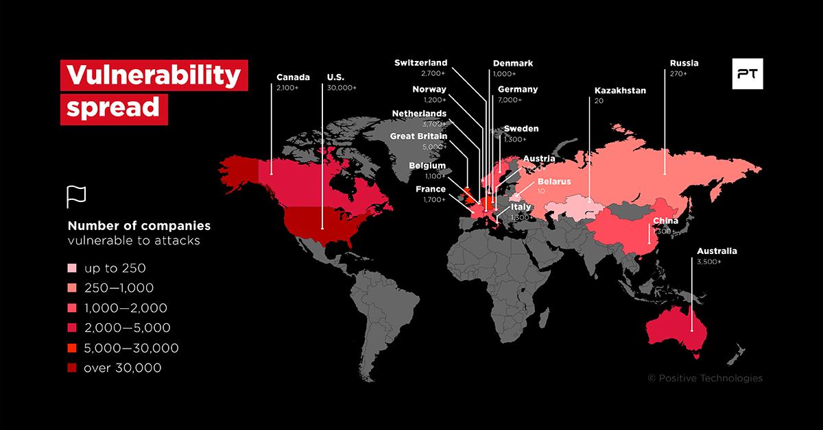 "Citrix产品曝""惊天漏洞"",影响全球8万家公司,中国1300+家公司受波及"